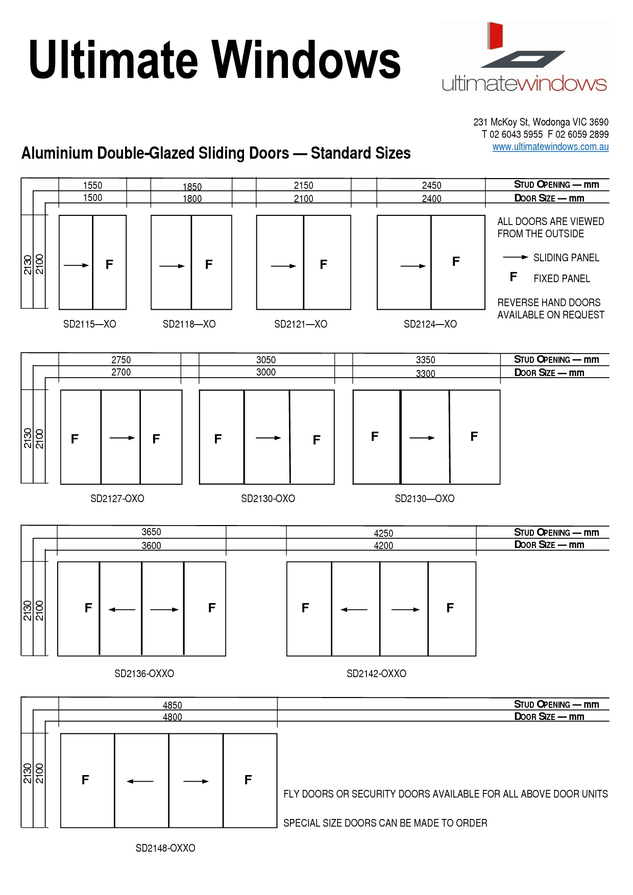 Sliding Closet Door Opening Sizesliding closet door opening size