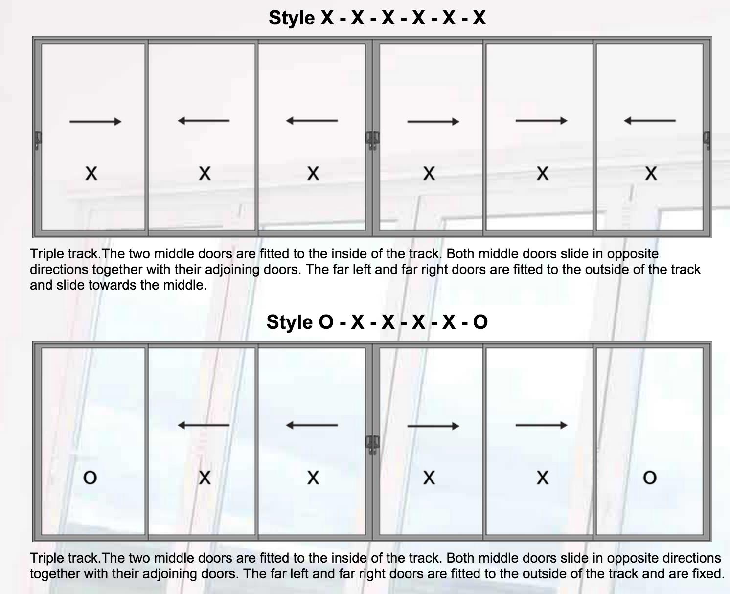 Triple Track Sliding Glass Patio Doors
