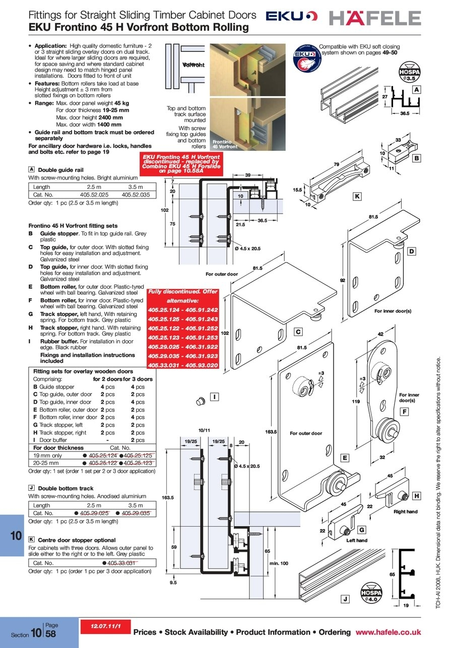 Sliding Cabinet Door Hardware Hafele Sliding Doors