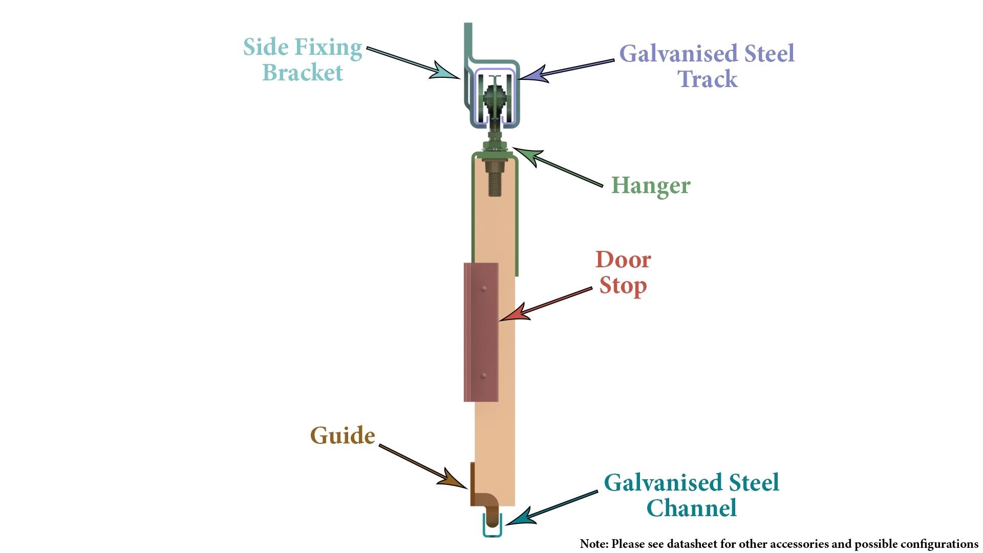 Coburn Heavy Duty Steel Galv Sliding Garage Door Gearcoburn heavy duty steel galv sliding garage door gear sliding