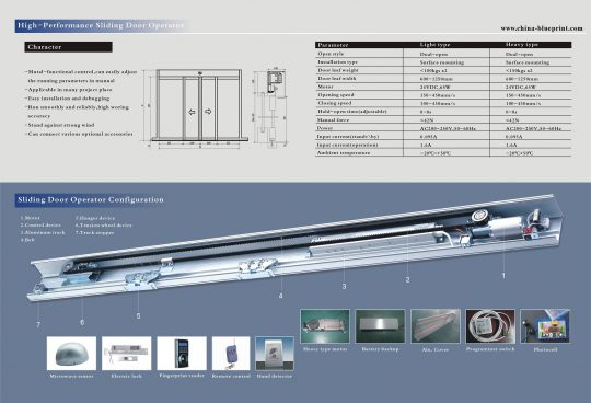 Permalink to Automatic Sliding Door Project