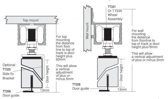 Permalink to Sliding Door Track System